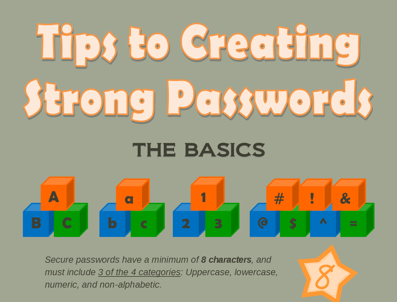 Password Complexity Educational Guideline